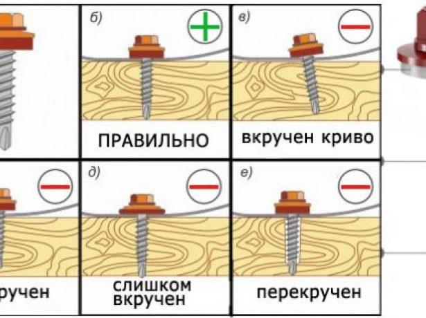 Правильная установка саморезов в металлочерепицу