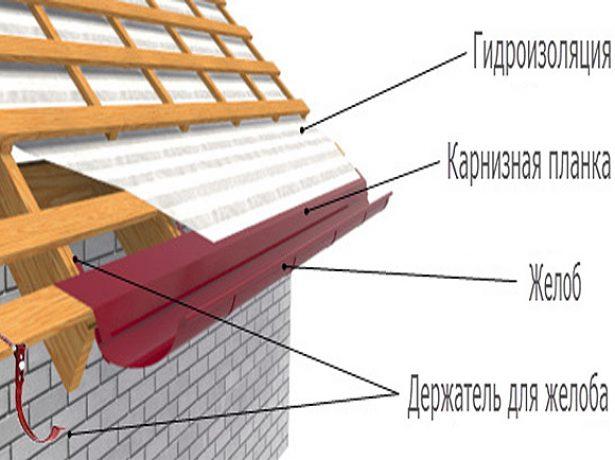 Схема монтажа капельника