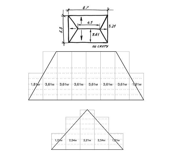 как вычислить квадратуру крыши
