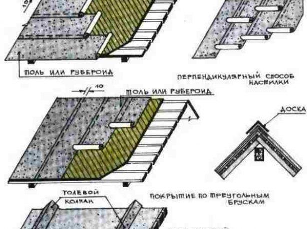 Схема способов укладки полотен рубероида по обрешётке