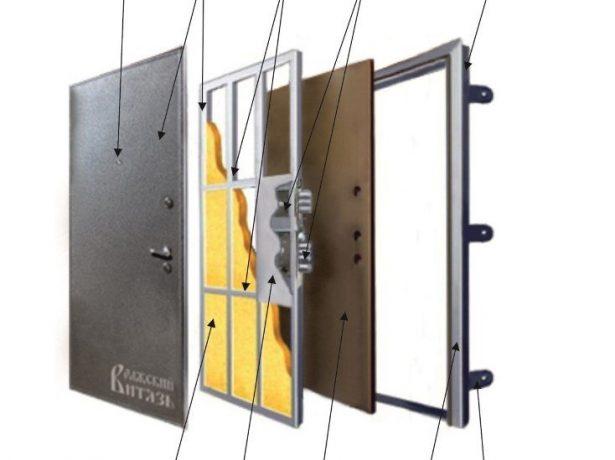 Вскрытая металлическая дверь