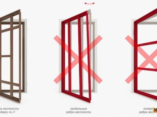 Правильная модель каркаса двери для укладки утеплителя