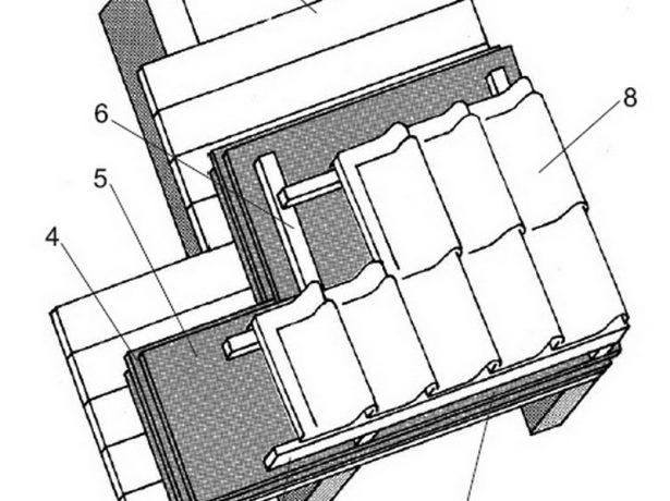 Схема укладки кровельного пирога поверх стропил