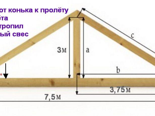 Расчёт длины стропил двускатной крыши