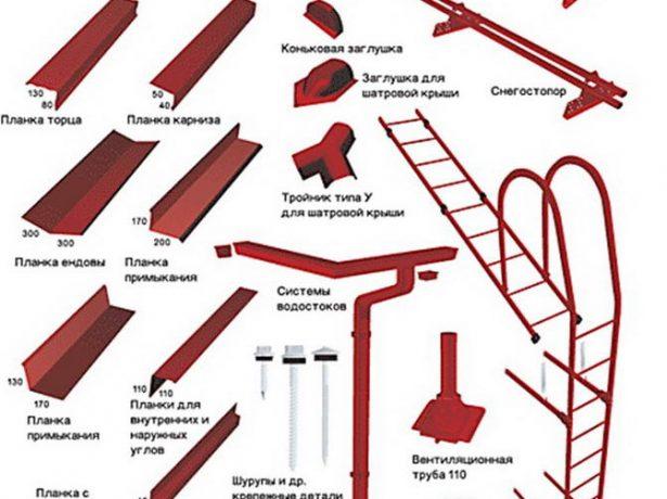 Доборные элементы для вальмовой крыши