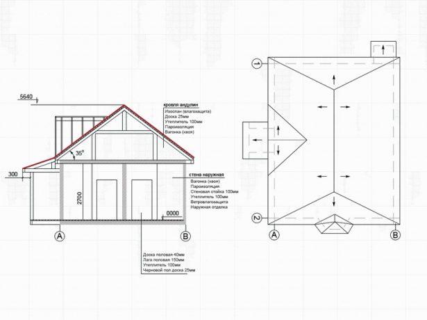 Эскиз двускатной крыши