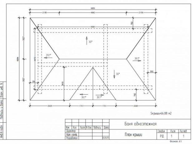 Основные размеры для проектирования крыши