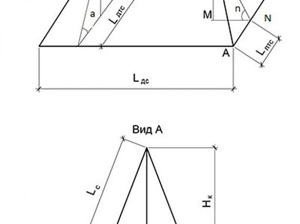 Определение углов наклона скатов