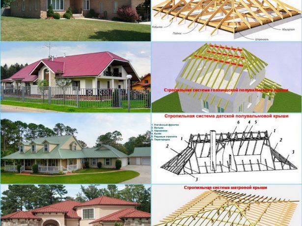 Разновидности стропильных систем для четырёхскатных крыш