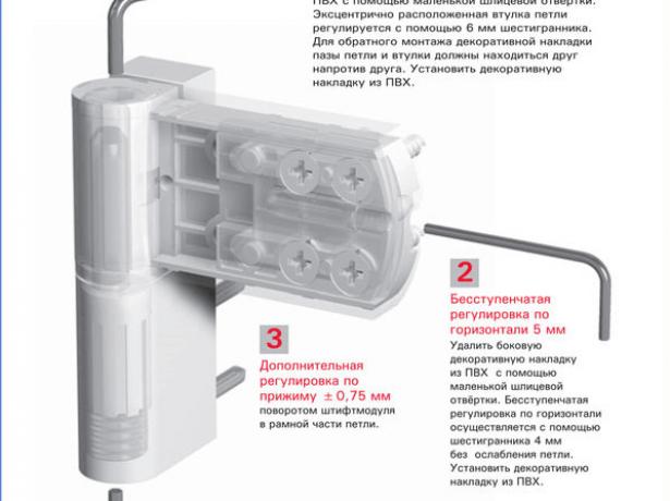 Способы регулировки металлопластиковых дверей, укомплектованных фурнитурой Roto