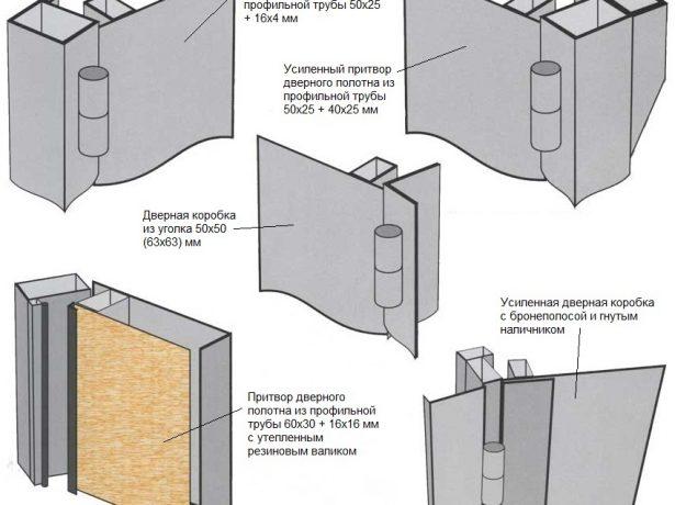 Различные формы дверной коробки для стальной двери