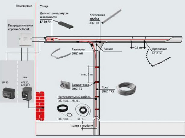 Схема системы «антилёд»