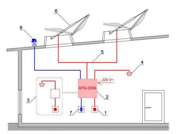 Схема открывания люков с помощью электрического привода