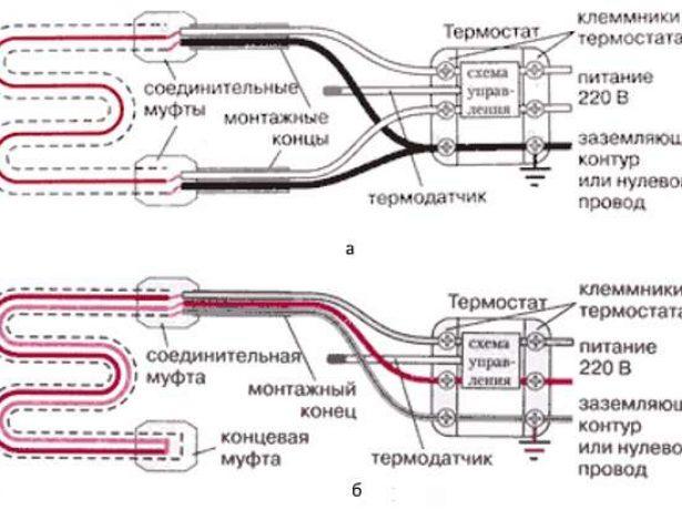 Способы подключения резистивного кабеля