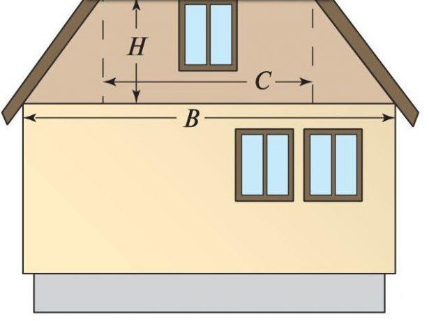 Расчёт площади трапециевидного фронтона