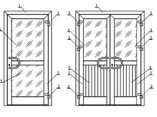 Схема устройства распашных металлопластиковых дверей