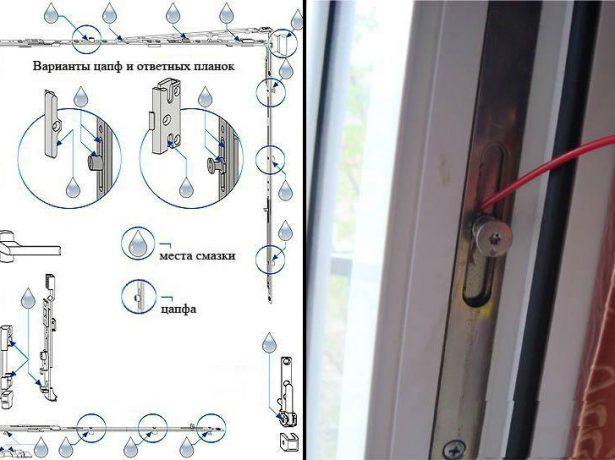 Схема смазки металлопластиковой двери