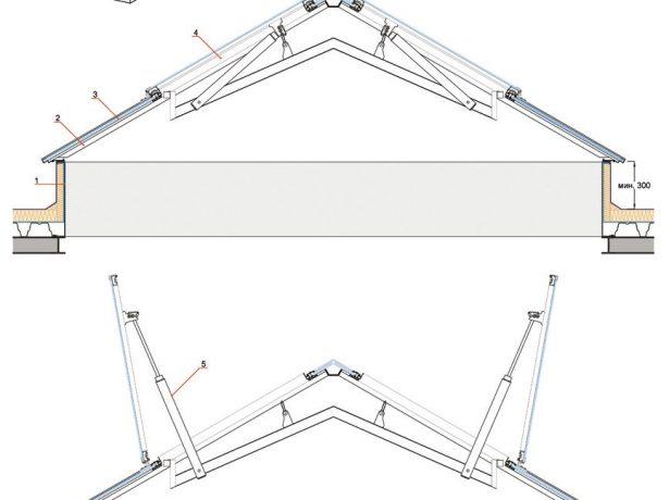 Схема устройства зенитного фонаря с открывающимися люками