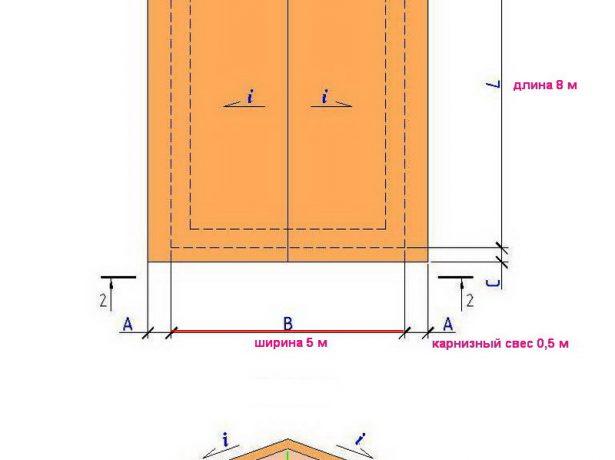 Схема для расчёта площади кровли