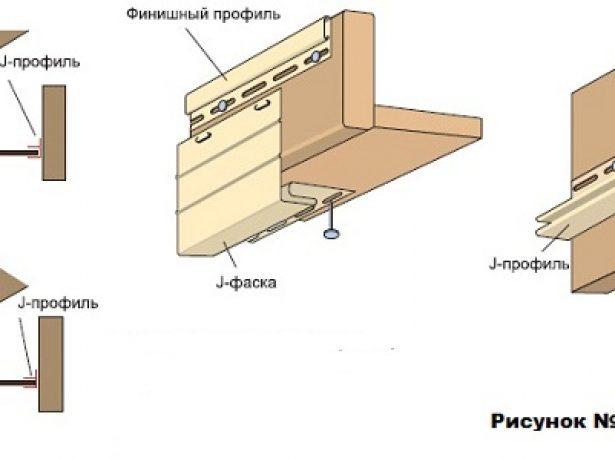 Монтаж J-профиля и лобовой планки