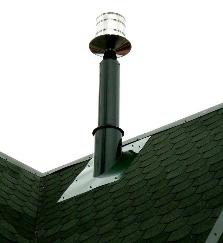 Как сделать дефлектор на дымоход: расчёты, чертежи, инструкция по изготовлению и монтажу