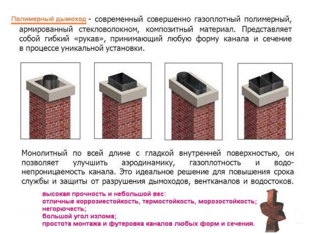 Полимерный дымоход
