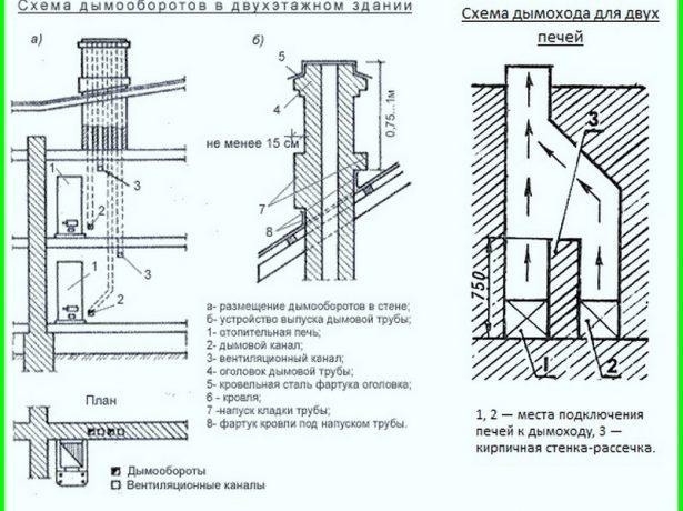 Схема дымохода в зависимости от этажности и количества печей