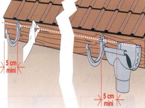 Монтаж креплений для пластиковых желобов