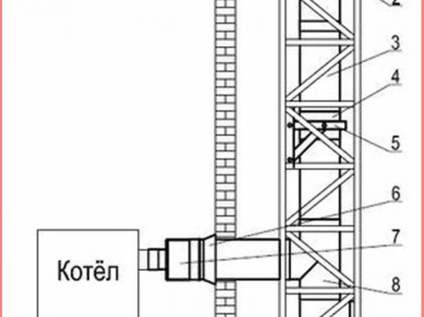 Наружный дымоход на опорной конструкции