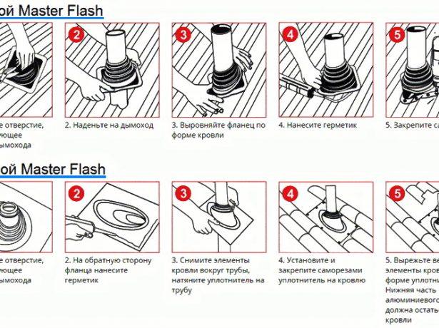 Схема установки мастер флеша
