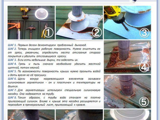 Схема удаления ржавчины