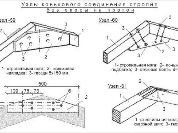 Схема создания конькового узла при помощи паза