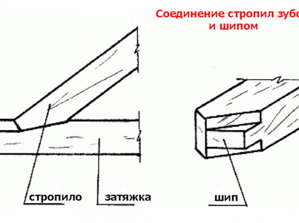 Схема соединения стропила с балкой врубкой с шипом