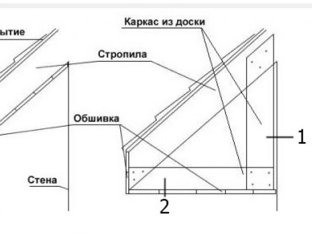 Схема подшивки деревянными досками