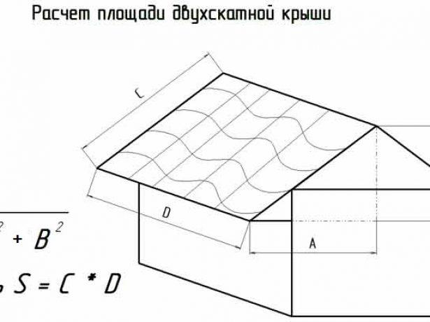 Расчёт площади крыши