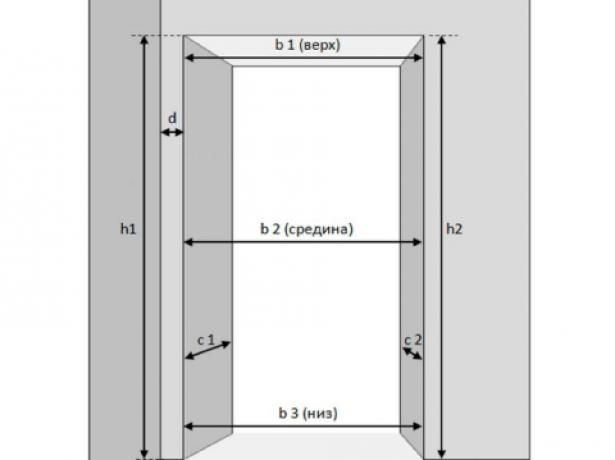 Схема замеров дверного проёма