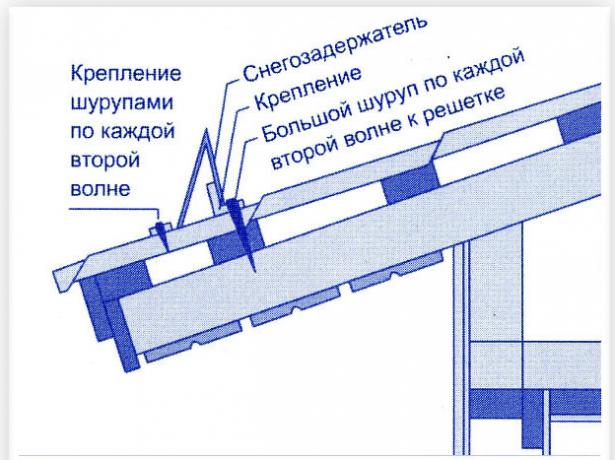 Схема крепления уголкового снегозадержателя