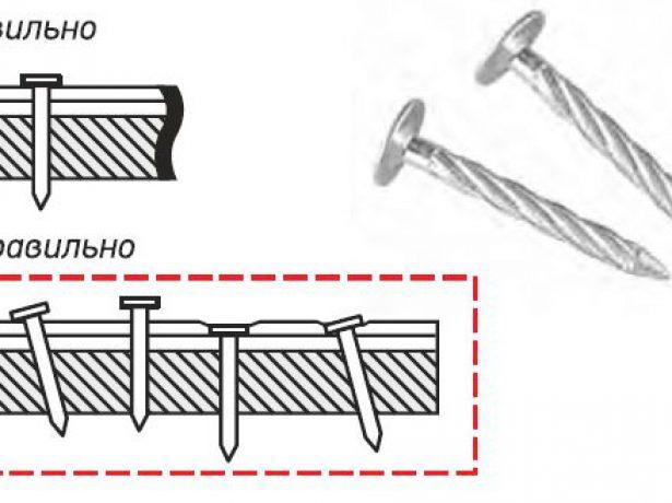 Схема правильного расположения гвоздя