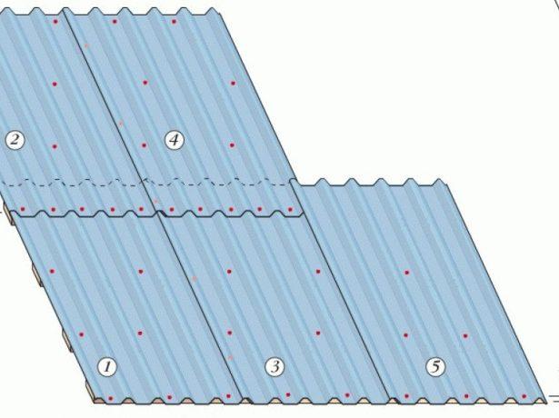 Схема расположения листов профнастила на крыше