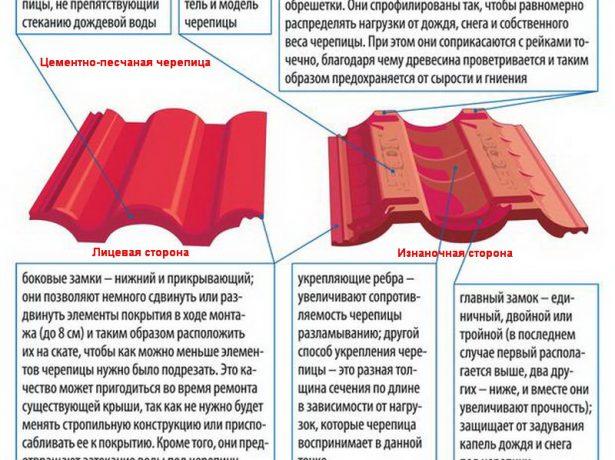 Структура бетонных плиток