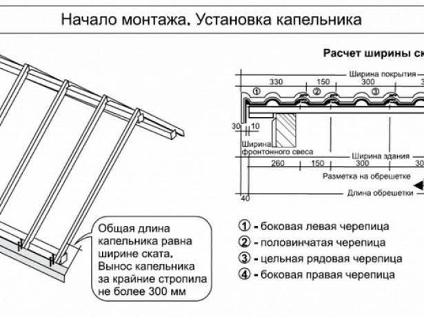 Установка капельника и расчёт черепицы по ширине ската