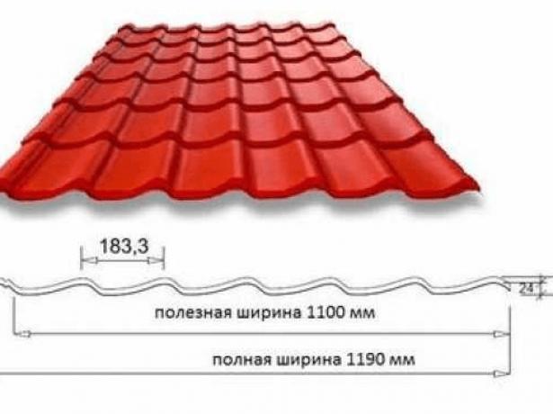 Лист металлочерепицы шириной 111,9 см
