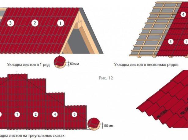 Схема монтажа листов металлической черепицы