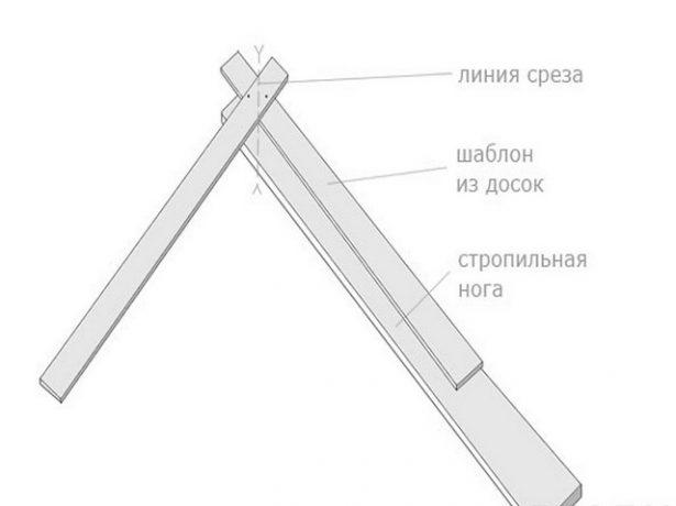 Конструкция шаблона для стропил