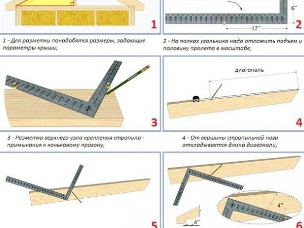 Изготовление стропильного шаблона