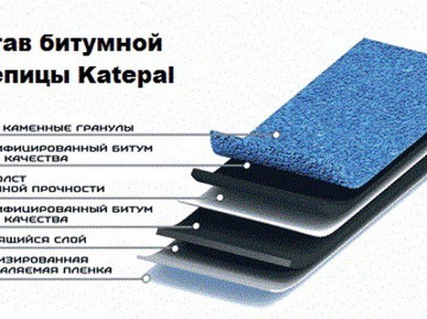 Состав гонтов Katepal OY