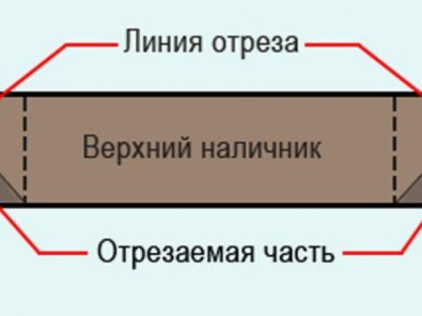 Схема обрезки наличника