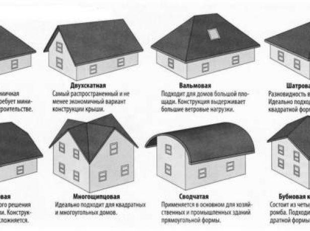 Разновидности мансардных крыш