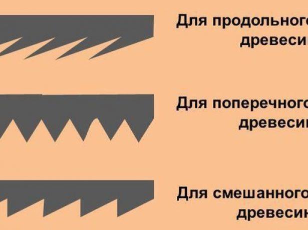 Форма зубьев ножовок