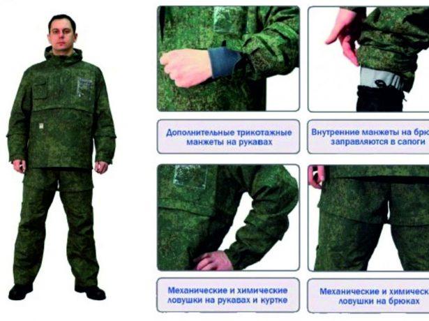 Особенности кроя противоклещевого костюма
